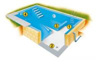 Opširnije:Folije za bazene